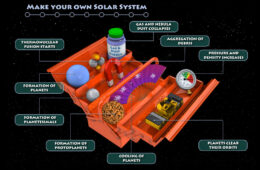 The Solar System Toolbox